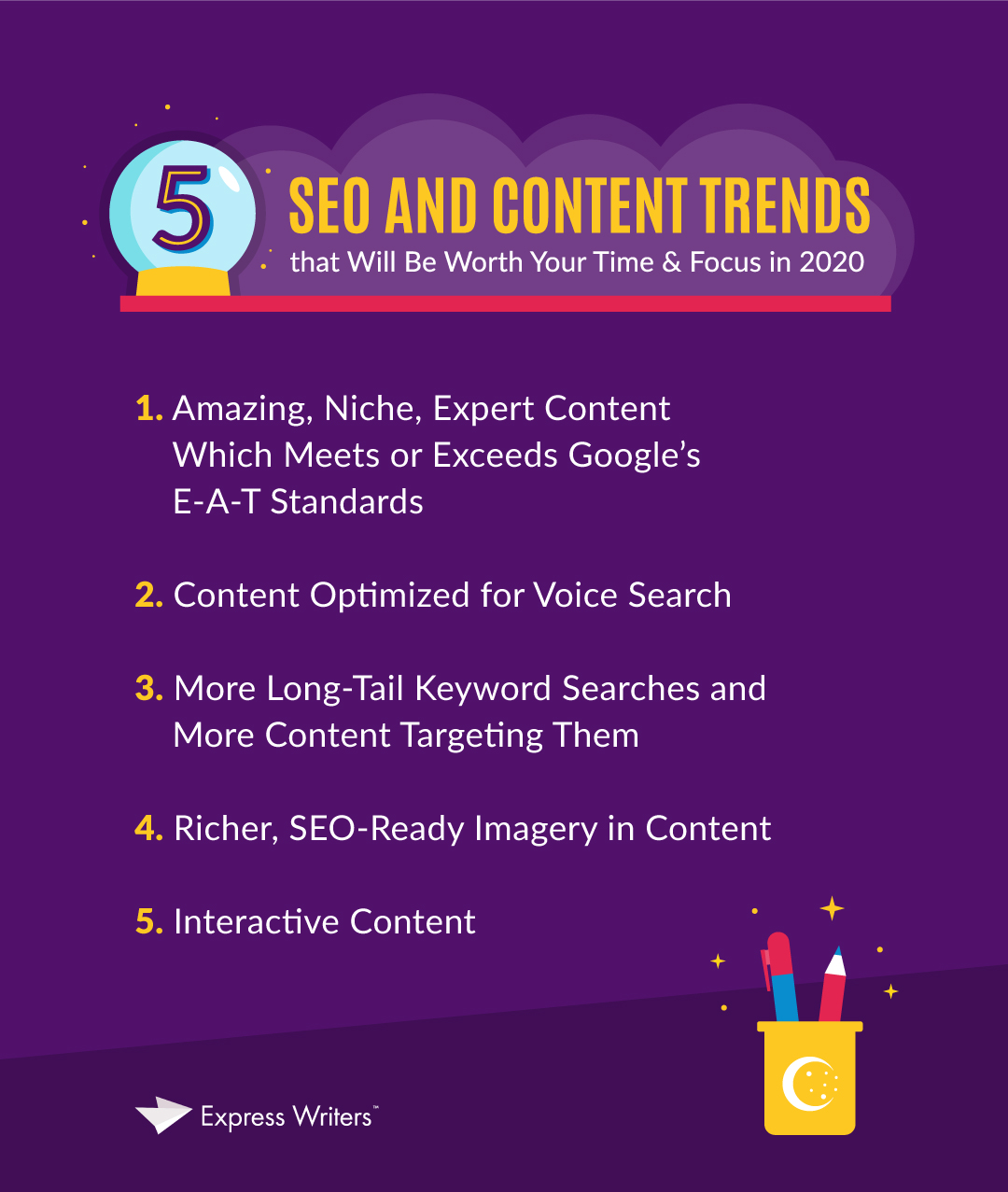 top five seo and content trends