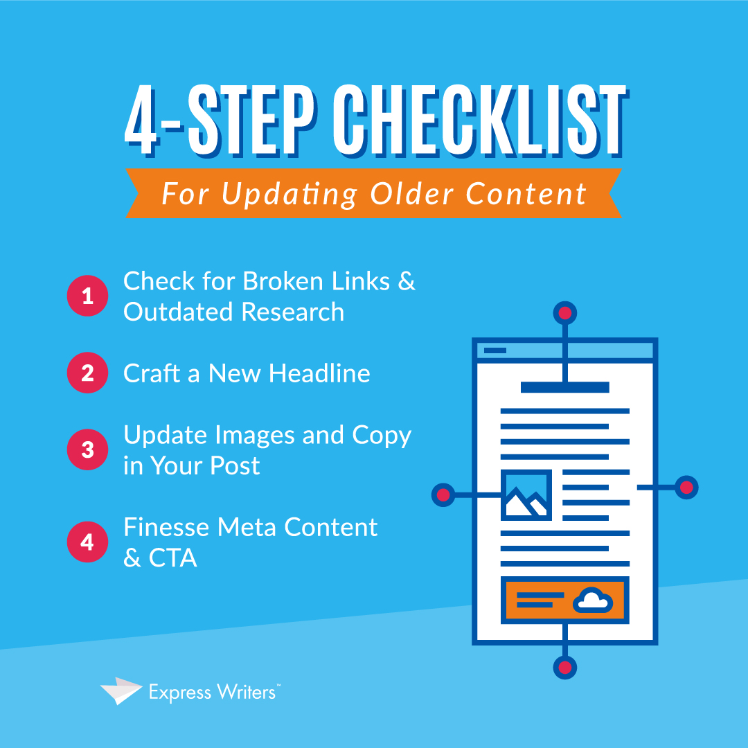 4 step checklist on how to update old content