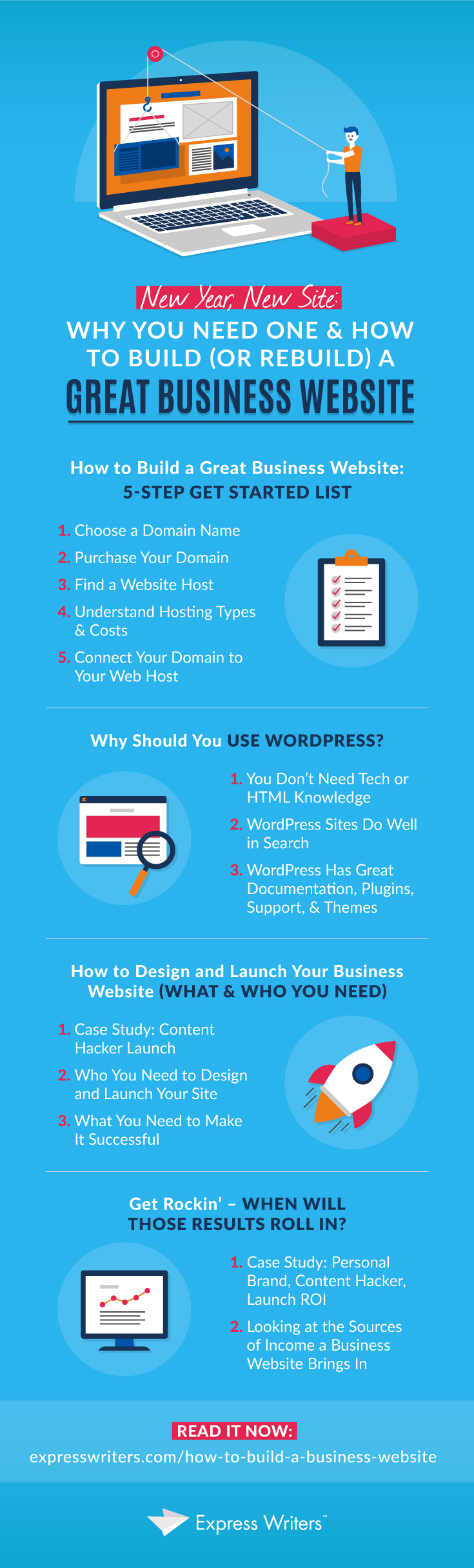 how to build a great business website
