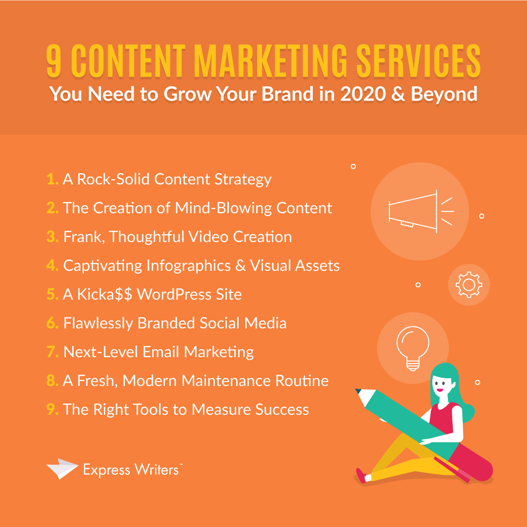 content marketing services to get in 2020