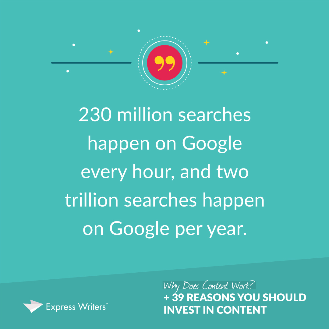 230 million searches happen on Google hourly