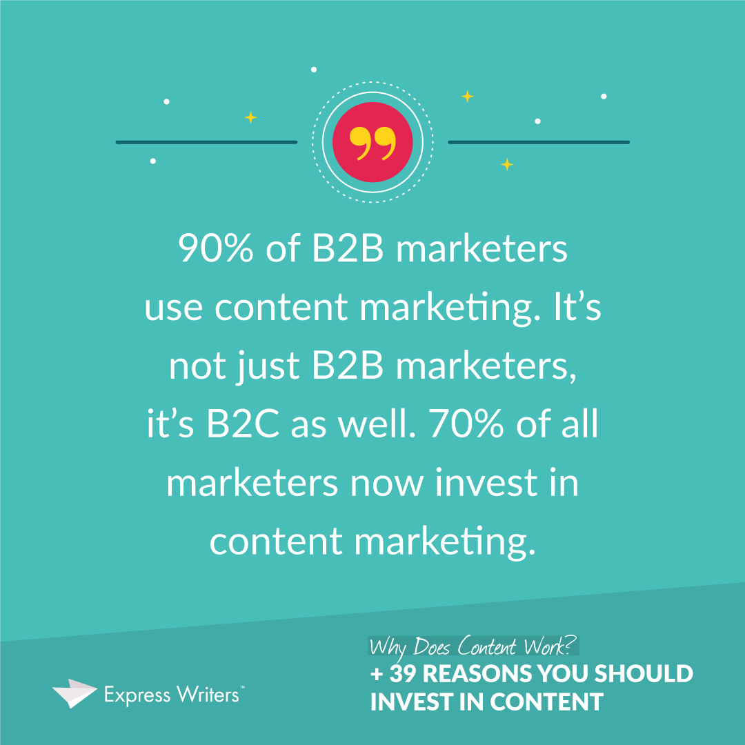 90% of B2B marketers use content marketing