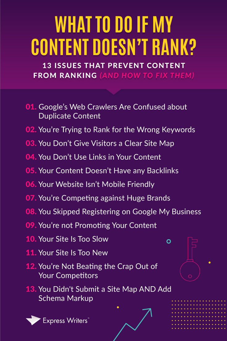 guide what to do if your content doesnt rank table of contents