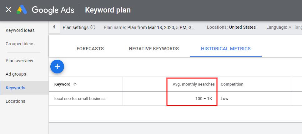 average monthly keyword traffic volume GKP