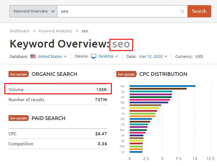 keyword traffic volume for seo