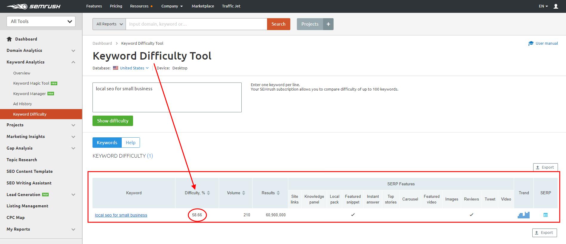 keyword difficulty metric in semrush
