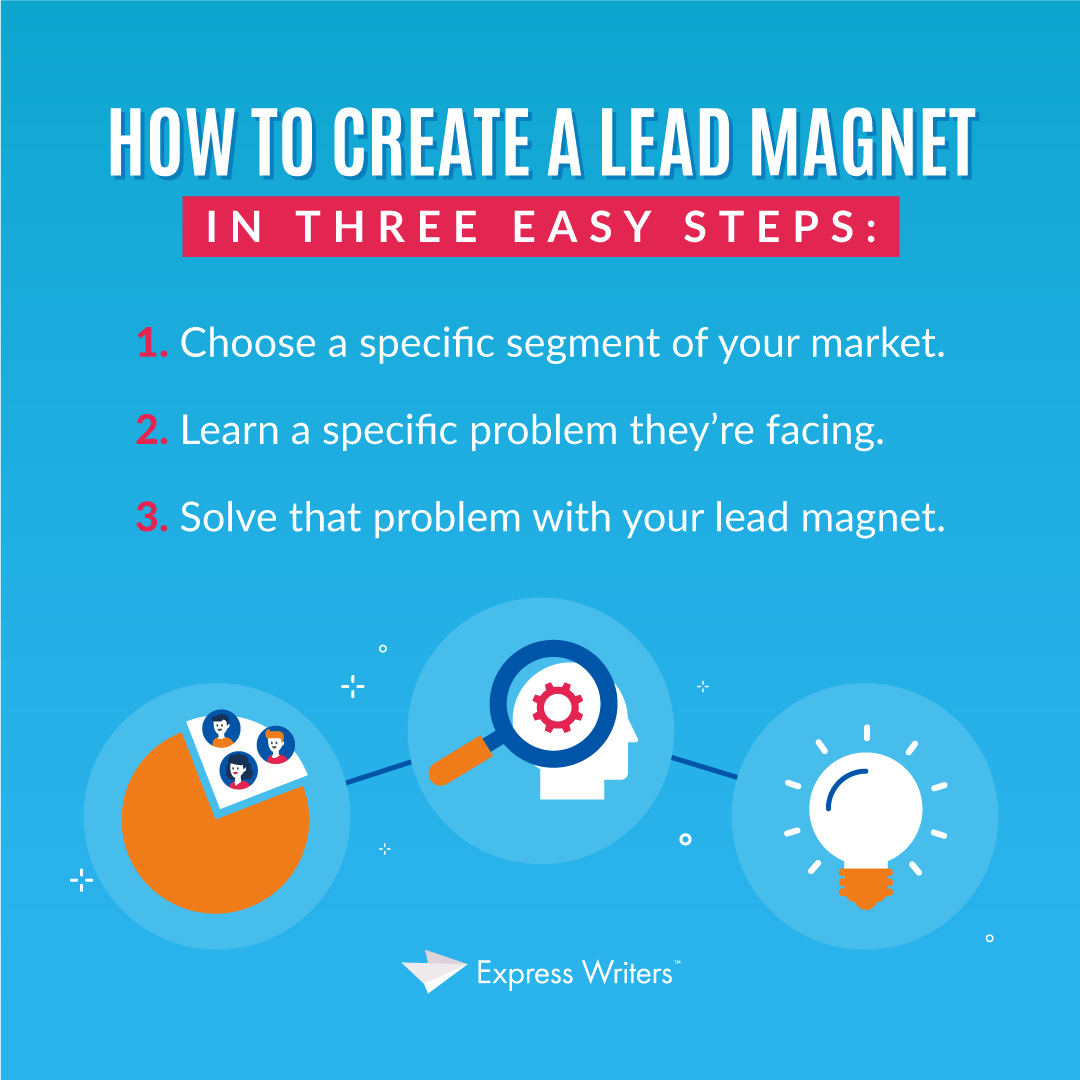 how to create a lead magnet