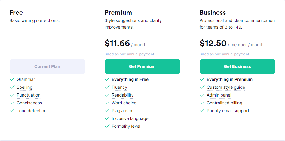 grammarly subscriptions