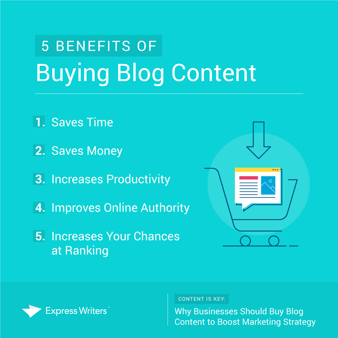 buy blog content quote