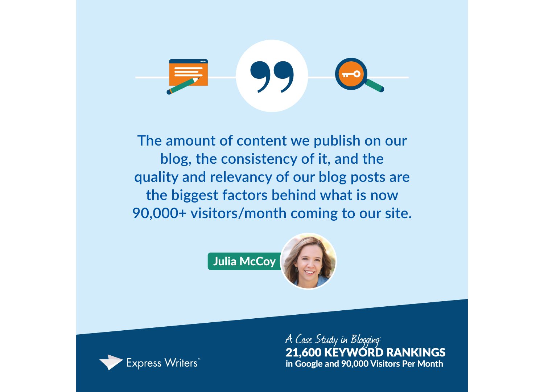 case study in blogging