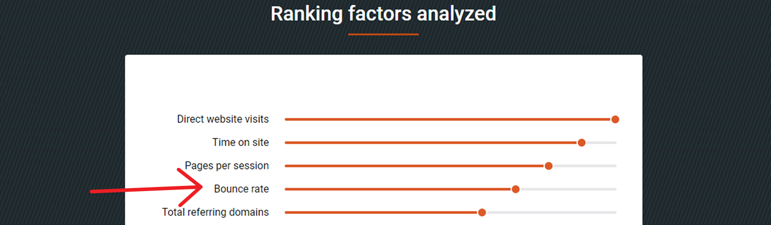 bounce rate as ranking factor