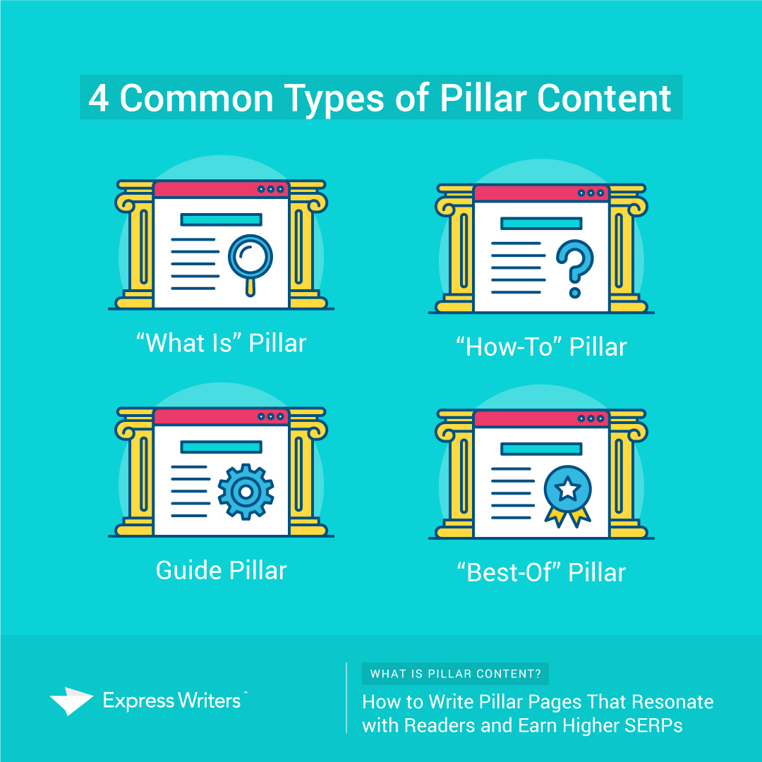 4 types of pillar content