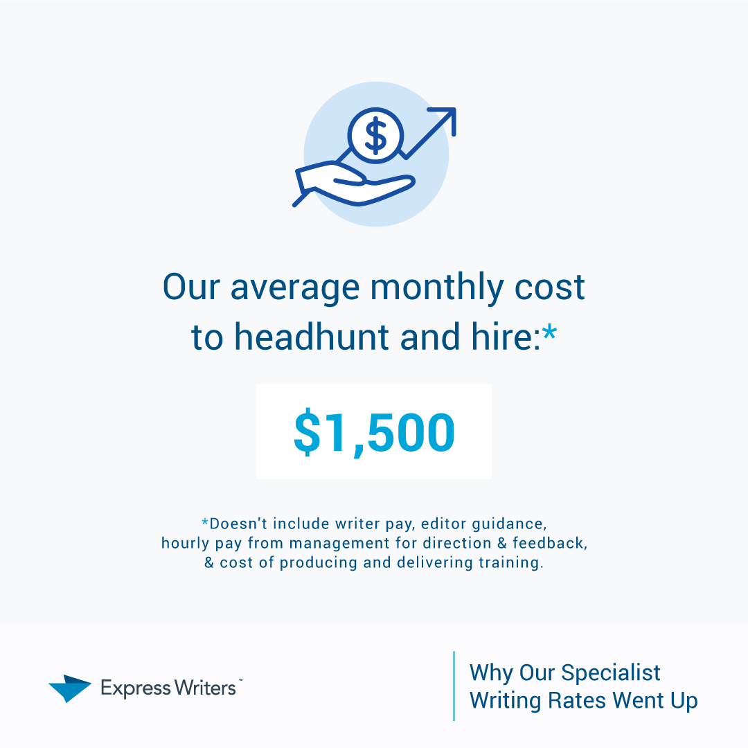 average cost to headhunt and hire writers