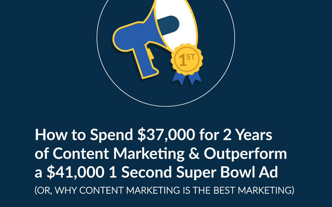 How to Spend $37,000 for 2 Years of Content Marketing & Outperform a $5 Million Super Bowl Ad (Or, Why Content Marketing Is the Best Marketing)